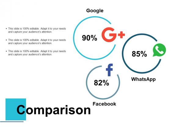 Comparison Audiences Attention Ppt PowerPoint Presentation Outline Maker