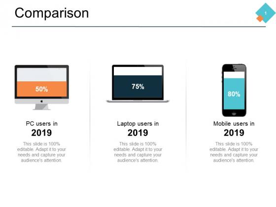 Comparison Business Percentage Ppt PowerPoint Presentation Infographic Template Elements