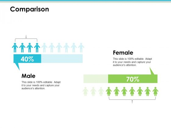 Comparison Employee Value Proposition Ppt PowerPoint Presentation Infographics Master Slide