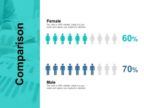 Comparison Female And Male Ppt PowerPoint Presentation Slides Example