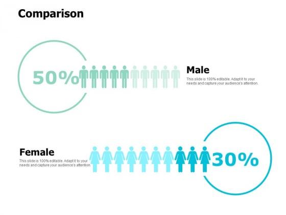 Comparison Female Male Ppt Powerpoint Presentation Pictures Good