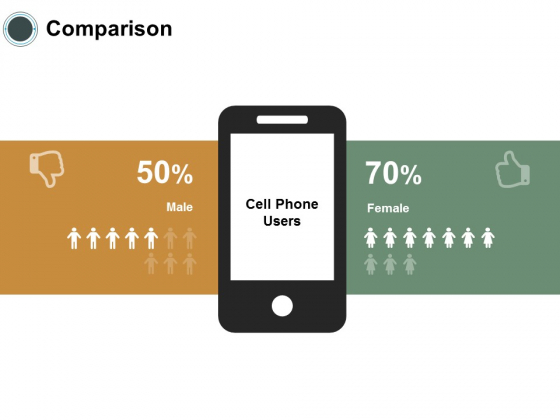 Comparison Female Male Ppt Powerpoint Presentation Pictures Summary