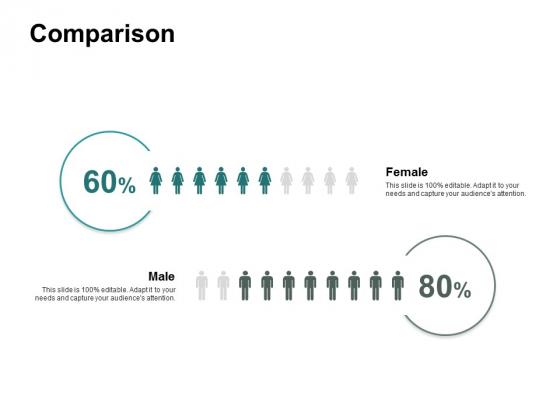 Comparison Female Male Ppt PowerPoint Presentation Styles Good