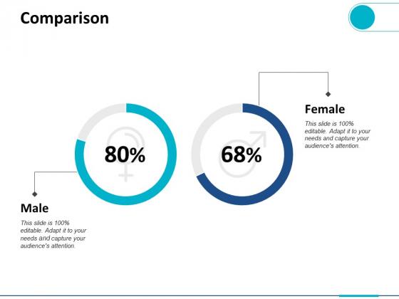 Comparison Finance Ppt PowerPoint Presentation Model Influencers