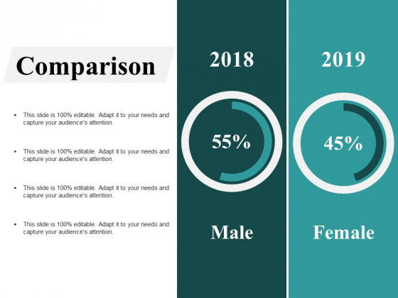 Comparison Male And Female Ppt PowerPoint Presentation File Graphics Download