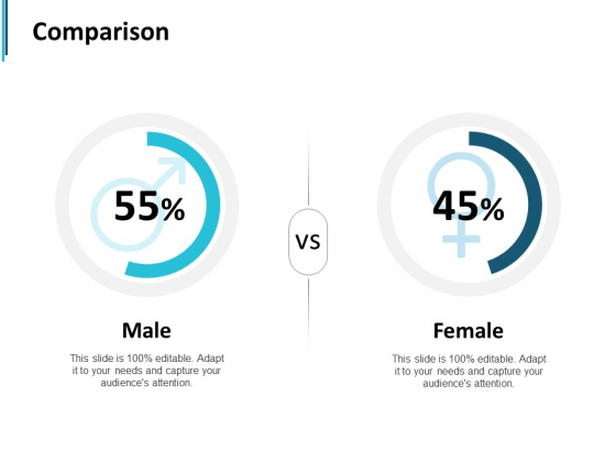 Comparison Male And Female Ppt PowerPoint Presentation File Graphics
