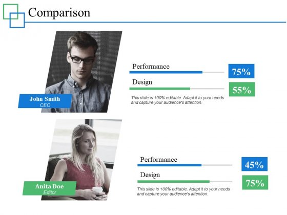 Comparison Male And Female Ppt PowerPoint Presentation Gallery Skills