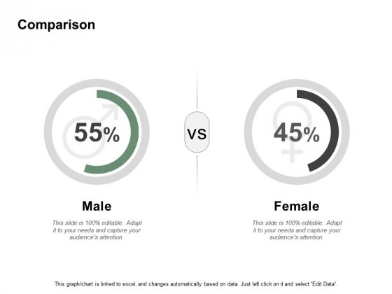 Comparison Male And Female Ppt PowerPoint Presentation Infographic Template Diagrams