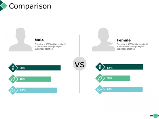 Comparison Male And Female Ppt PowerPoint Presentation Inspiration Topics