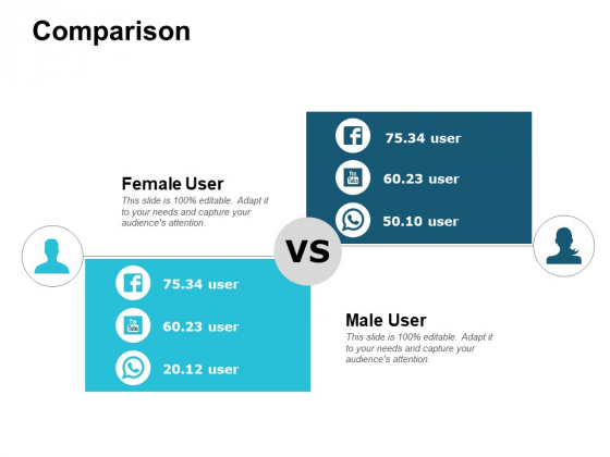 Comparison Male And Female Ppt PowerPoint Presentation Portfolio Designs Download
