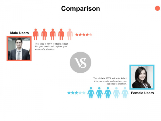 Comparison Male And Female Ppt PowerPoint Presentation Slides Diagrams