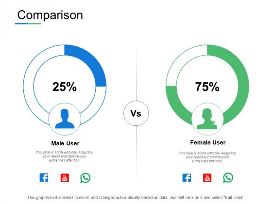 Comparison Male And Female Ppt PowerPoint Presentation Slides Icon