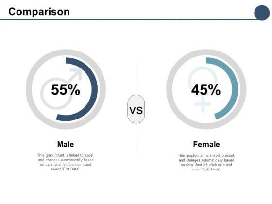 Comparison Male Female Business Ppt PowerPoint Presentation Outline Master Slide