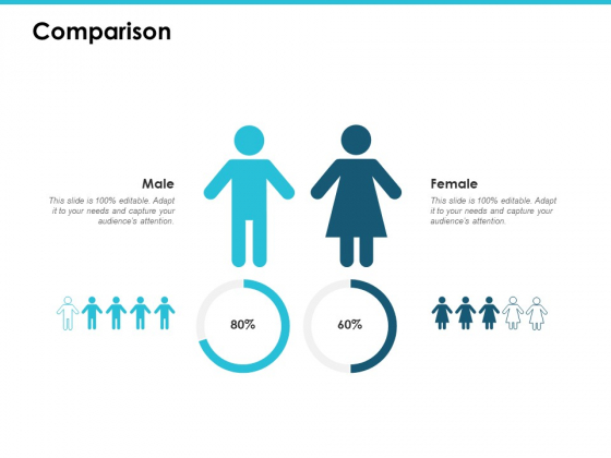 Comparison Male Female Ppt PowerPoint Presentation Gallery Aids