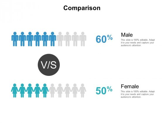 Comparison Male Female Ppt PowerPoint Presentation Gallery Vector