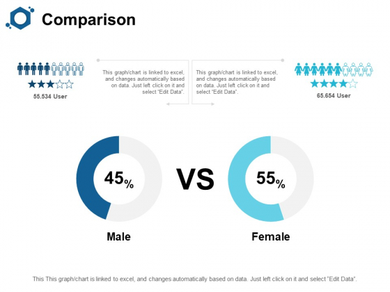 Comparison Male Female Ppt PowerPoint Presentation Icon Slideshow