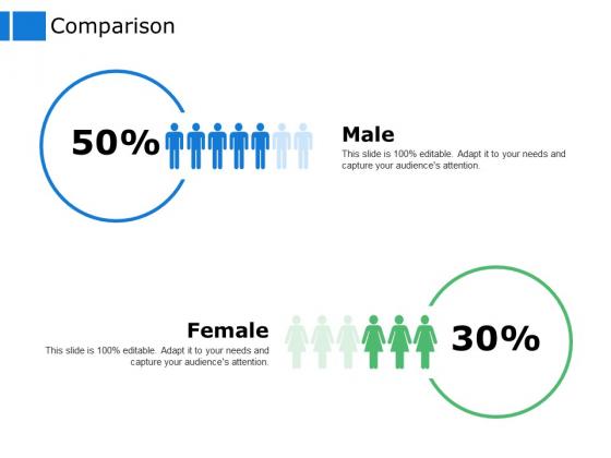 Comparison Male Female Ppt Powerpoint Presentation Ideas Graphics Tutorials