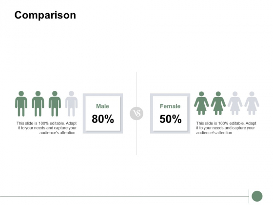Comparison Male Female Ppt PowerPoint Presentation Infographic Template Demonstration