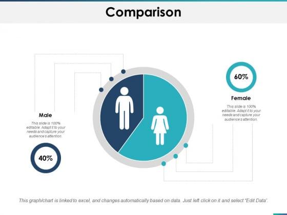 Comparison Male Female Ppt PowerPoint Presentation Infographics Files