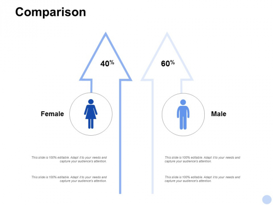 Comparison Male Female Ppt PowerPoint Presentation Infographics Maker