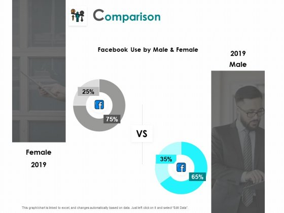 Comparison Male Female Ppt PowerPoint Presentation Inspiration Graphics Example