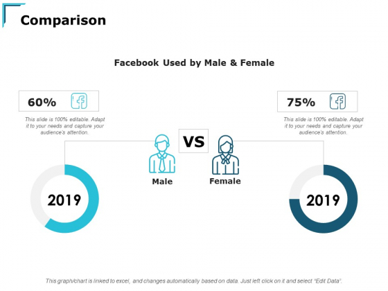Comparison Male Female Ppt PowerPoint Presentation Inspiration Sample