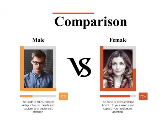 Comparison Male Female Ppt PowerPoint Presentation Inspiration Skills