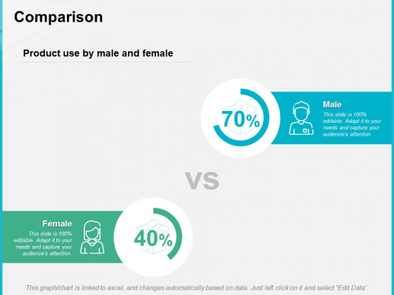 Comparison Male Female Ppt PowerPoint Presentation Layouts Graphic Images