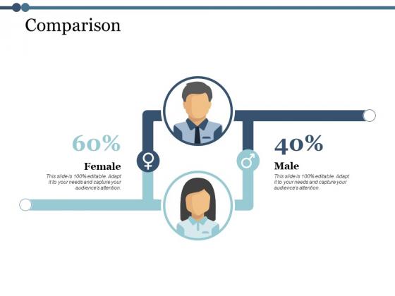 Comparison Male Female Ppt PowerPoint Presentation Model Introduction