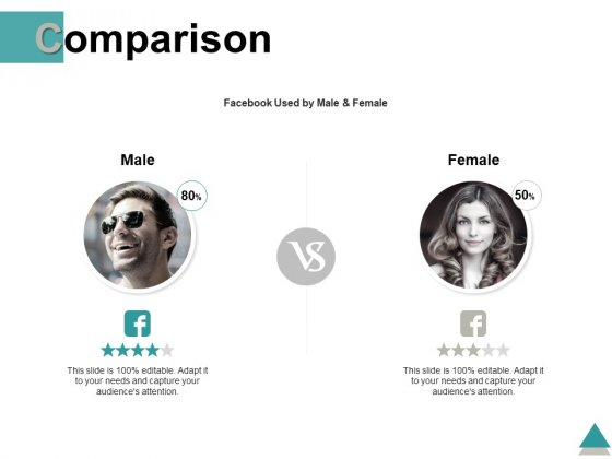 Comparison Male Female Ppt PowerPoint Presentation Outline Graphics Example