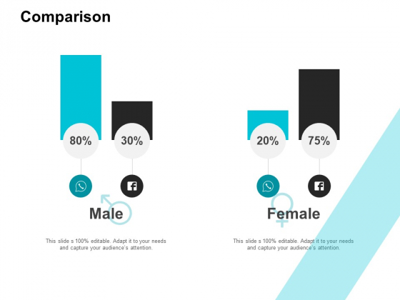 Comparison Male Female Ppt PowerPoint Presentation Outline Inspiration