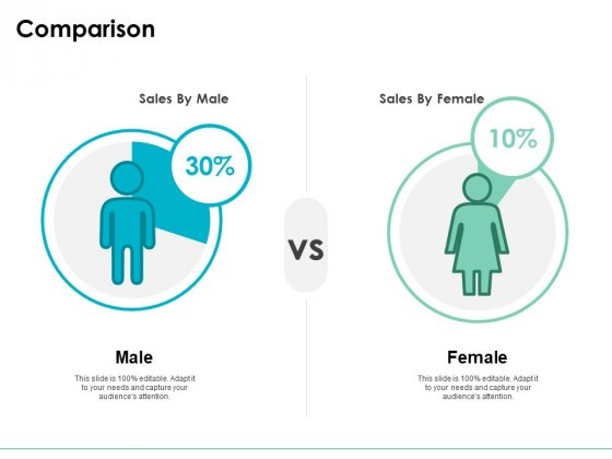 Comparison Male Female Ppt PowerPoint Presentation Pictures Example Topics