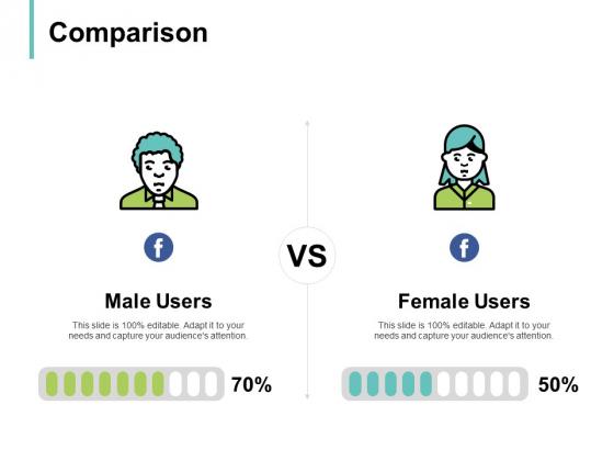 Comparison Male Female Ppt PowerPoint Presentation Portfolio Example