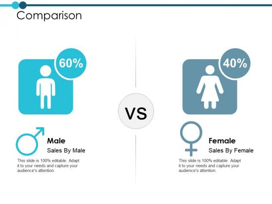 Comparison Male Female Ppt PowerPoint Presentation Professional Sample