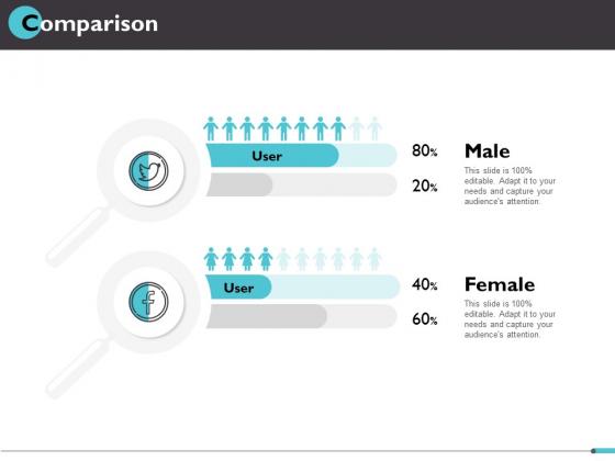 Comparison Male Female Ppt PowerPoint Presentation Show Graphics