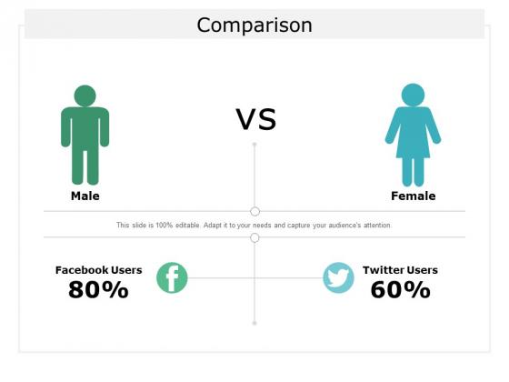 Comparison Male Female Ppt Powerpoint Presentation Slides Background