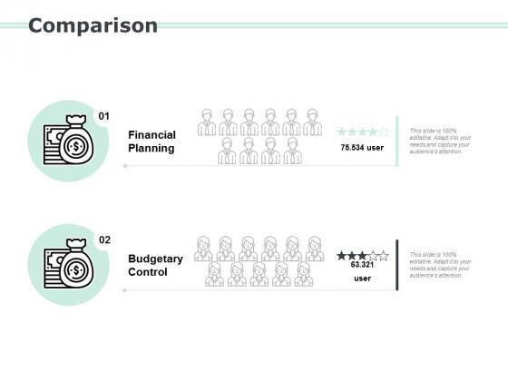Comparison Male Female Ppt PowerPoint Presentation Slides Files
