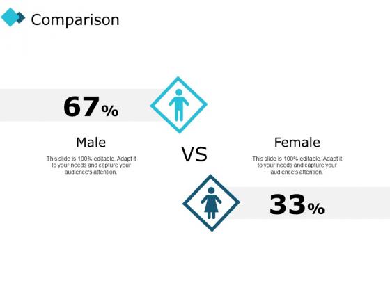 Comparison Male Female Ppt PowerPoint Presentation Slides Format