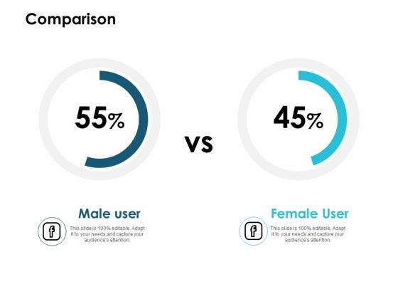Comparison Male Female Ppt PowerPoint Presentation Slides Graphics Download