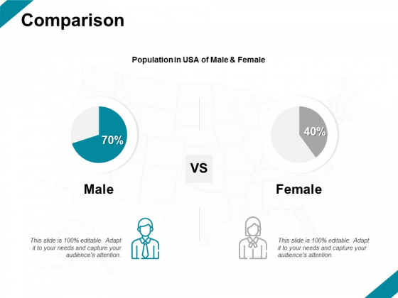 Comparison Male Female Ppt PowerPoint Presentation Slides Icon