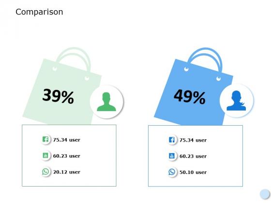 Comparison Male Female Ppt PowerPoint Presentation Slides Information