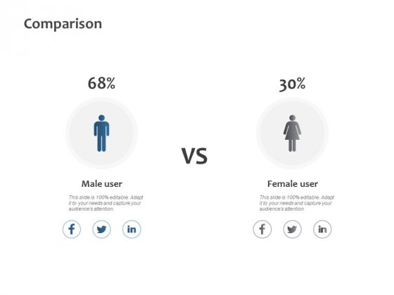 Comparison Male Female Ppt PowerPoint Presentation Slides Structure