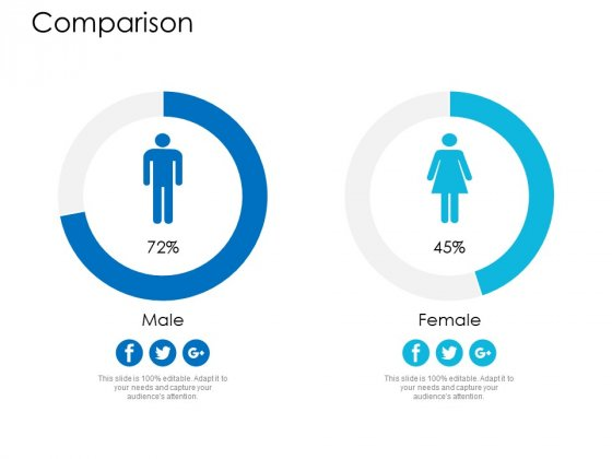 Comparison Male Female Ppt Powerpoint Presentation Styles Design Inspiration