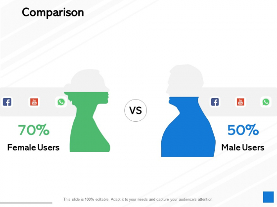 Comparison Male Female Ppt PowerPoint Presentation Styles Layouts