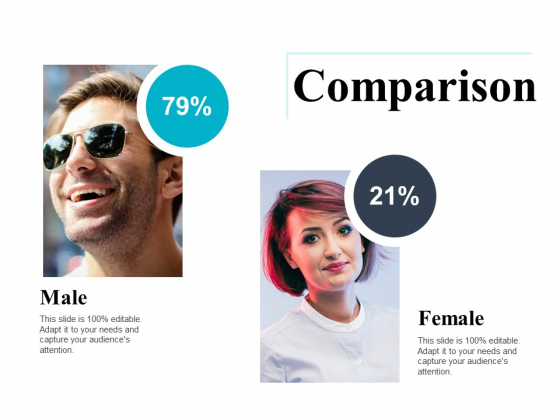 Comparison Male Female Ppt PowerPoint Presentation Summary Shapes