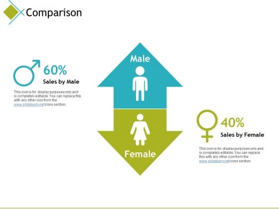Comparison Male Female Ppt PowerPoint Presentation Tips