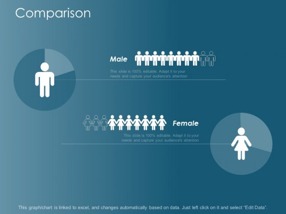 Comparison Male Female Ppt Powerpoint Presentation Visual Aids Inspiration