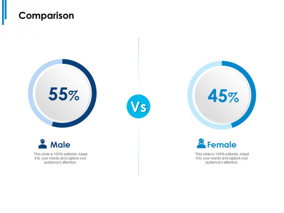 Comparison Male Ppt PowerPoint Presentation Model Microsoft