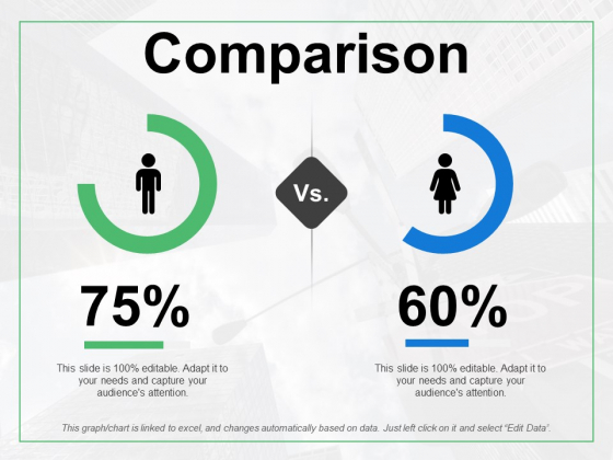 Comparison Management Marketing Ppt PowerPoint Presentation Designs Download