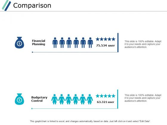 Comparison Management Marketing Ppt PowerPoint Presentation Icon Introduction